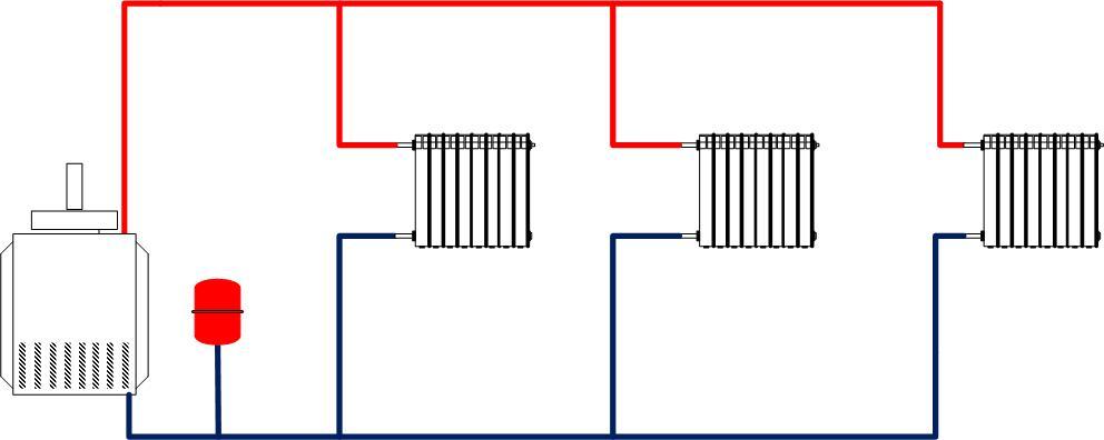 Двухтрубная горизонтальная схема отопления