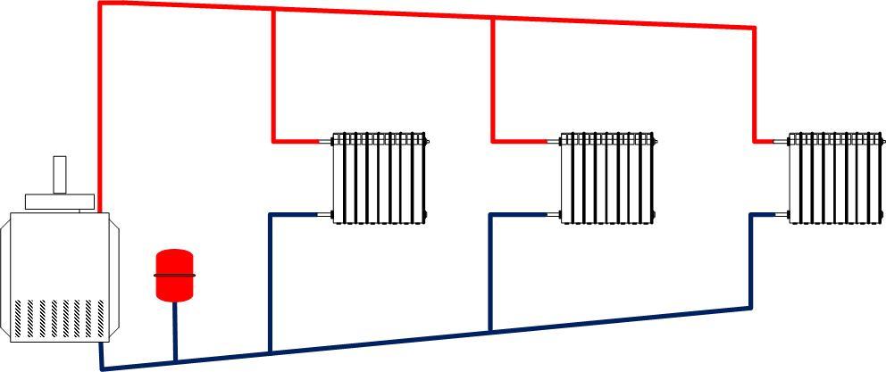 Схема отопления дома с естественной циркуляцией теплоносителя