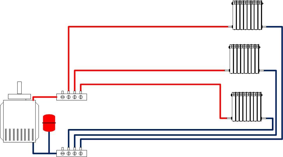 Схема лучевой системы подключения отопления