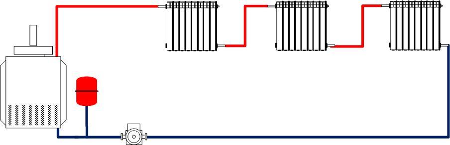 Схема обогрева с принудительной циркуляцией (насосная)